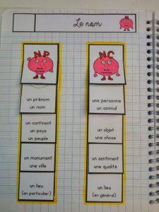 leçon adverbe ce2