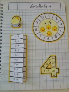 Ce1 Ce2 Mathematiques Lecons A Manipuler