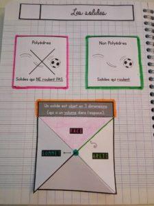Ce1 Ce2 Mathématiques Leçons à Manipuler
