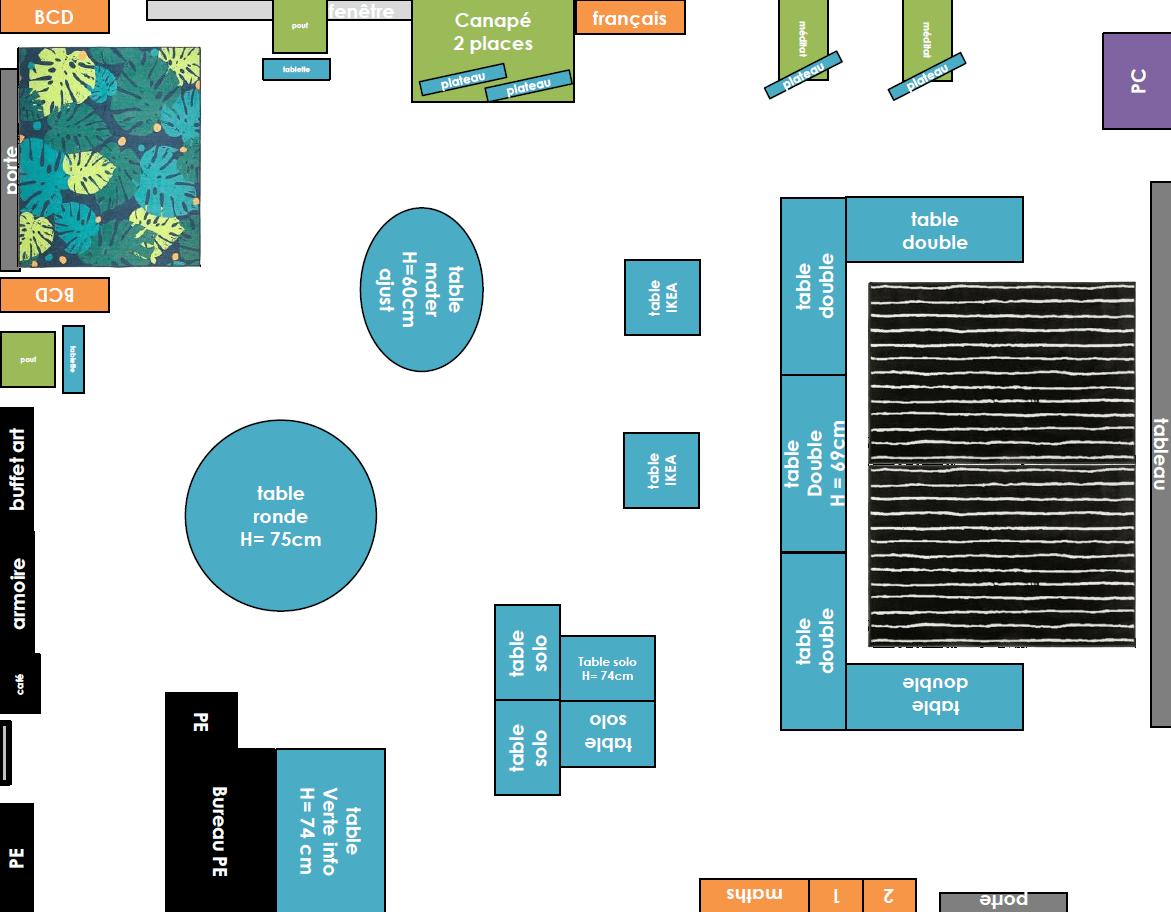 Classe Organisation Amenagement Classe Flexible