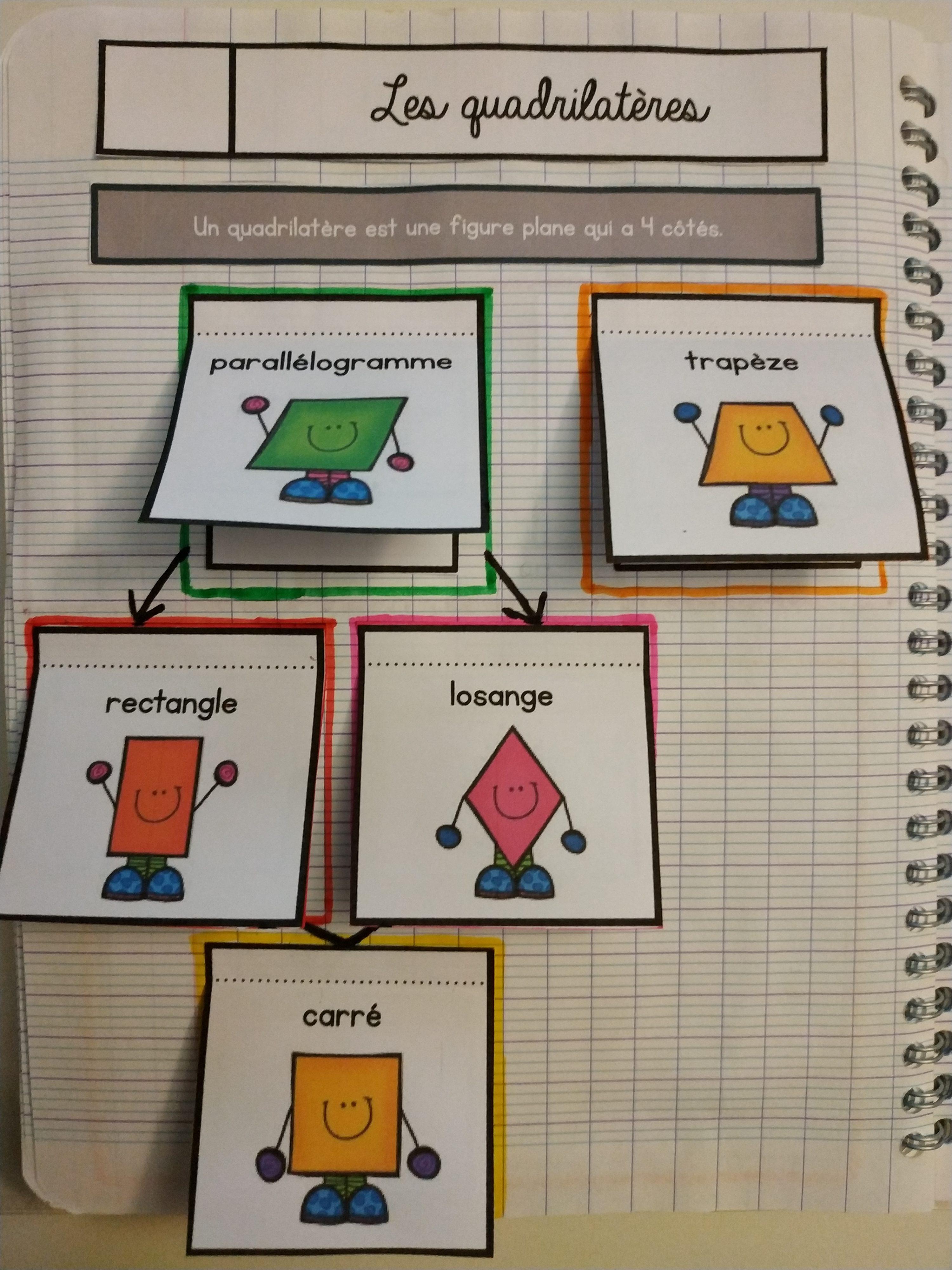 Cm1 Cm2 Math 233 Matiques Le 231 Ons 224 Manipuler